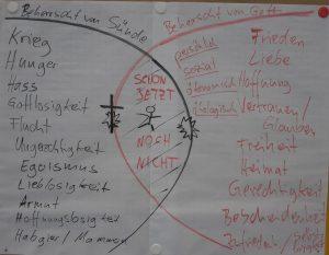 Predigt 11.09.16 Chart